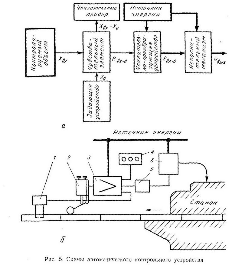 Схема автоматического контрольного устройства - Разное фото