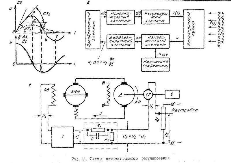 Схемы автоматического регулирования - Разное фото