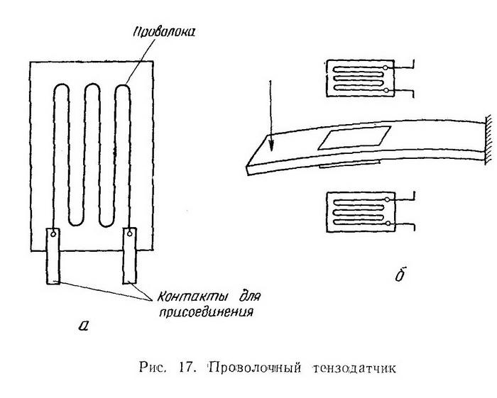 Teнзометрические (проволочные) датчики  - Разное фото