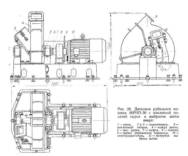 Дисковая рубильная машина МРНП-30 - Разное фото