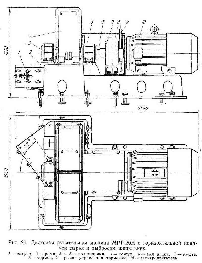 Дисковая рубильная машина МРГ-20Н - Разное фото