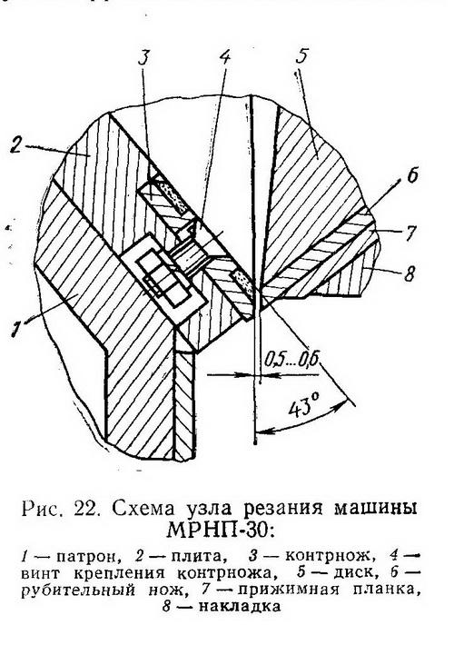 Схема узла резательной машины МРНП-30 - Разное фото