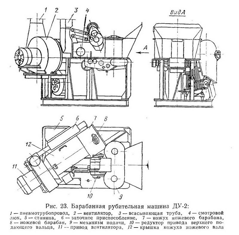 Рубительная машина ДУ-2 - Разное фото