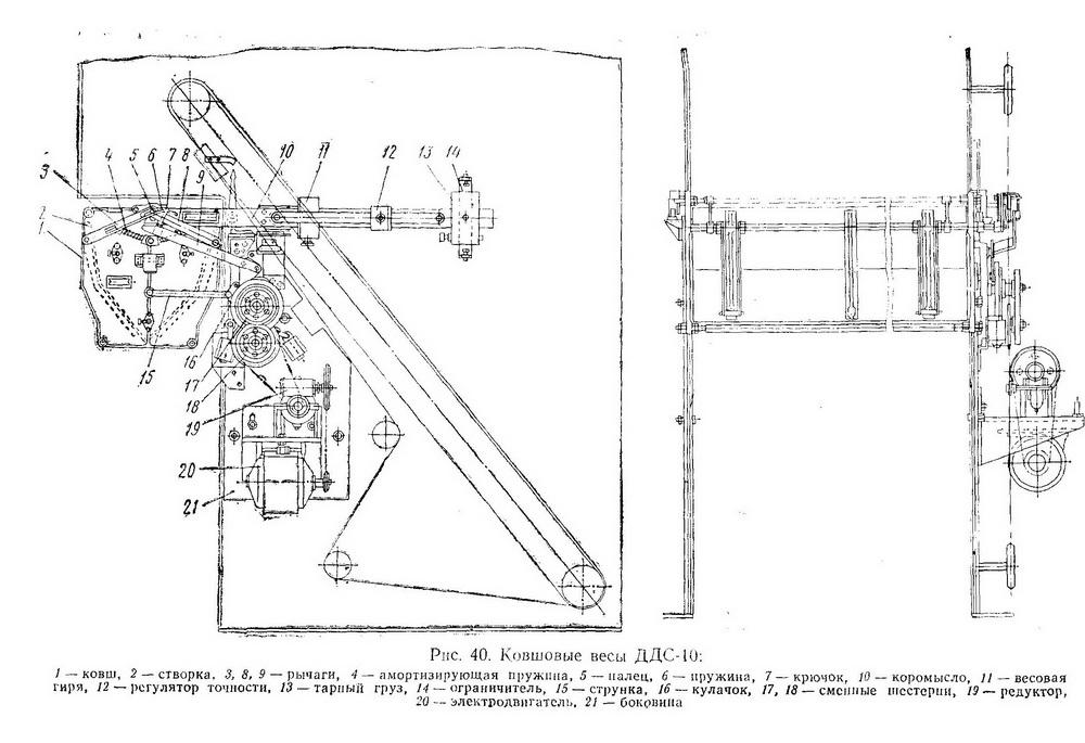 Ковшовые весы ДДС-10 - Разное фото
