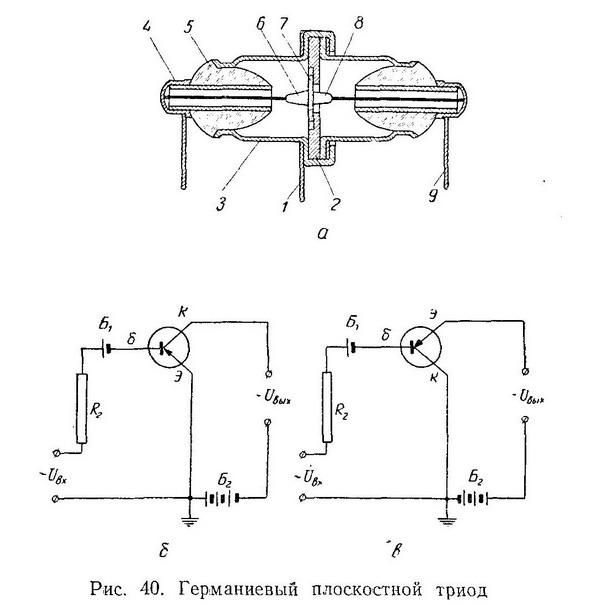 Германиевый плоскостной триод - Разное фото