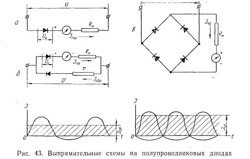 схемы автогенераторов Анод