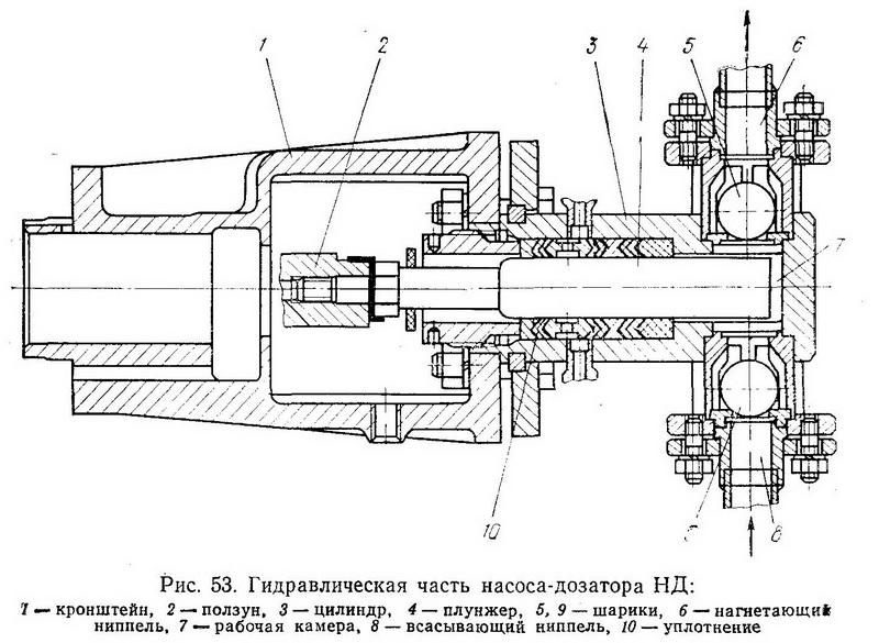 Гидравлическая часть насоса-дозатора - Разное фото