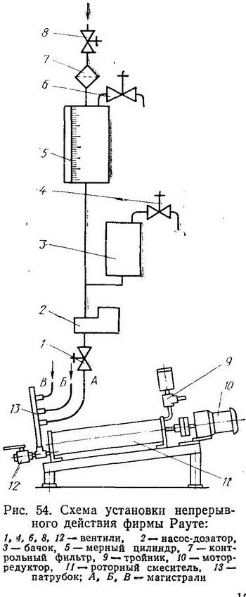Схема установки непрерывного действия фирмы Рауте - Разное фото