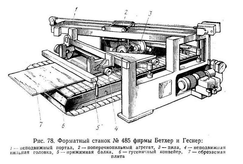 станок для форматной обрезки плит № 485 западногерманской фирмы Бетхер и Геснер - Разное фото