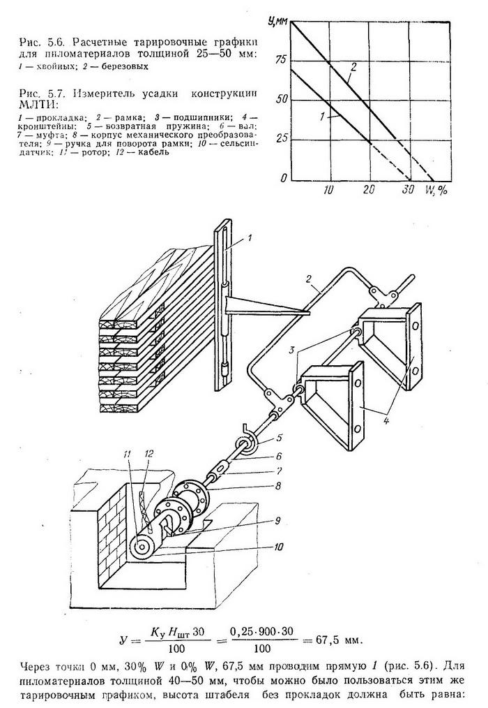 Расчетные тарировочные графики для пиломатериалов толщиной 25-50 мм - Разное фото