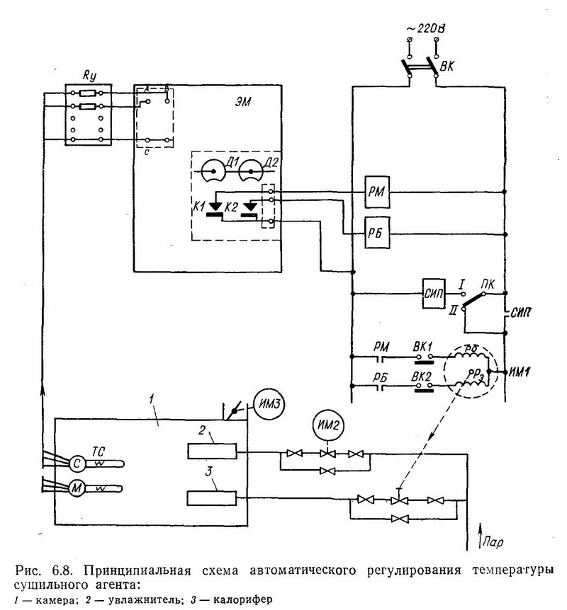 Принципиальная схема автоматического регулирования температуры сушильного агента - Разное фото