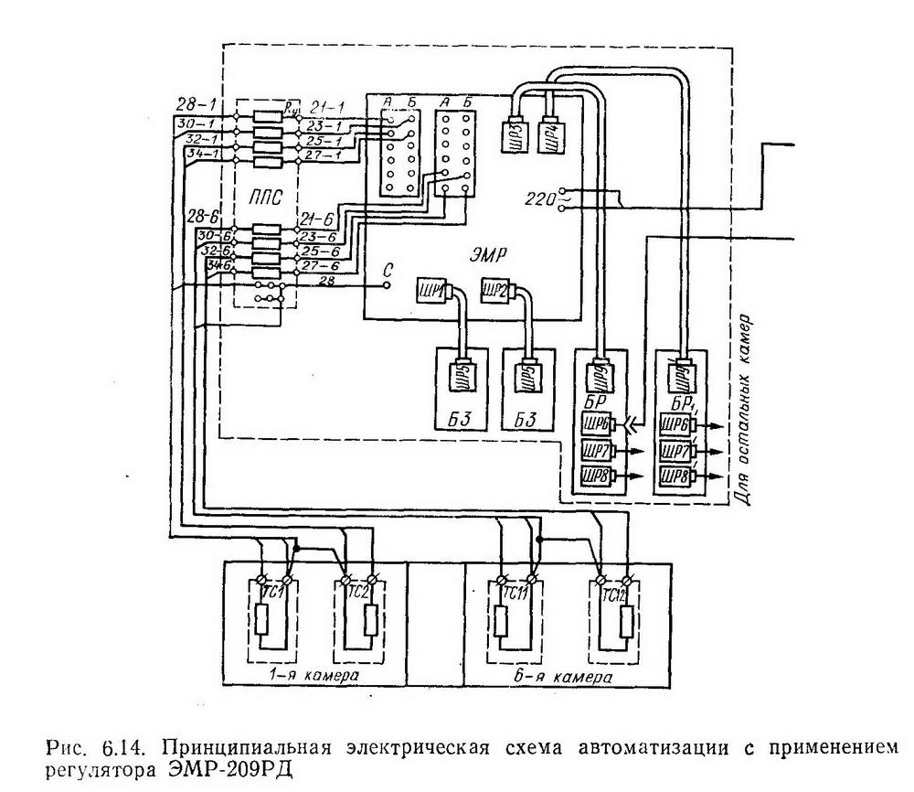 Принципиальная электрическая схема автоматизации для одной камеры - Разное фото