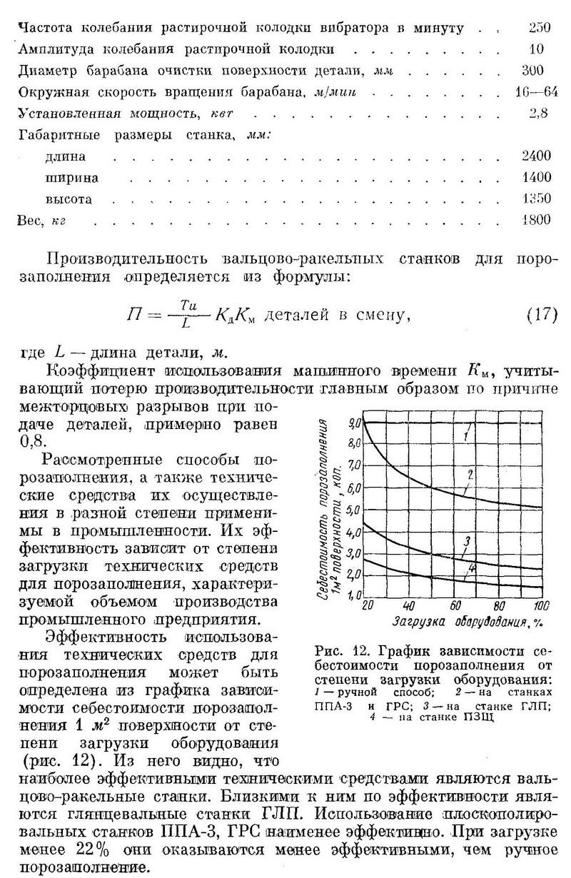 Характеристики станка ПЗЩ - Разное фото