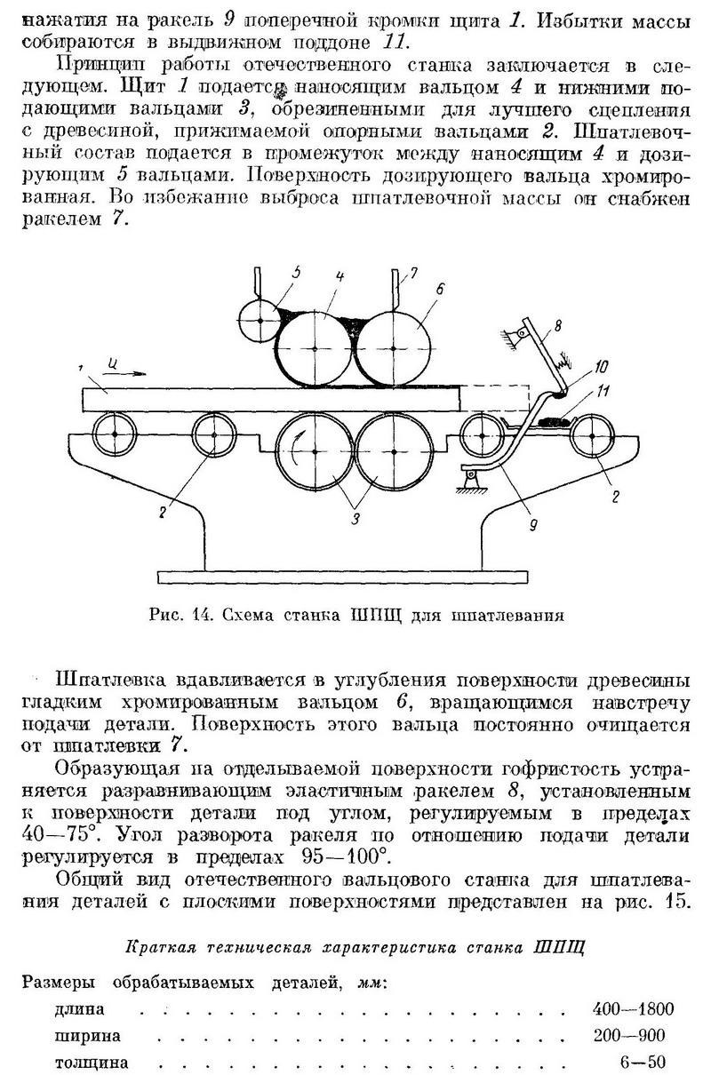 Схема станка ШПЩ - Разное фото