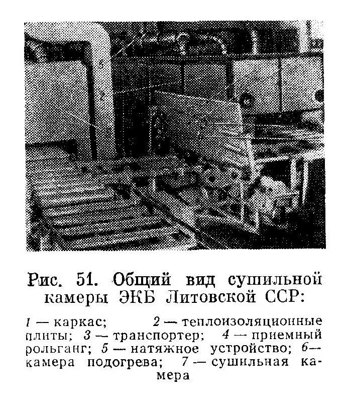 Одноканальная сушильная камера ЭКБ Минлесдревпрома Литовской CCP - Разное фото