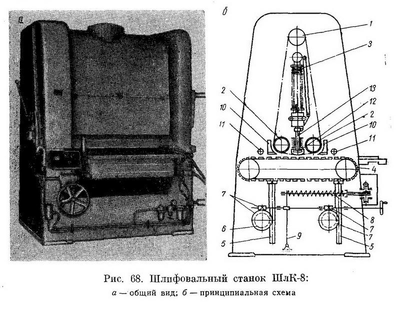 общий вид шлифовального станка ШлК-8 и его принципиальная схема - Разное фото