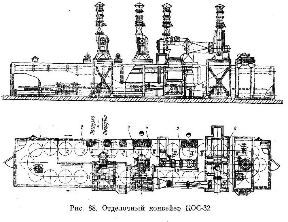 Отделочный конвейер КОС-32 - Разное фото