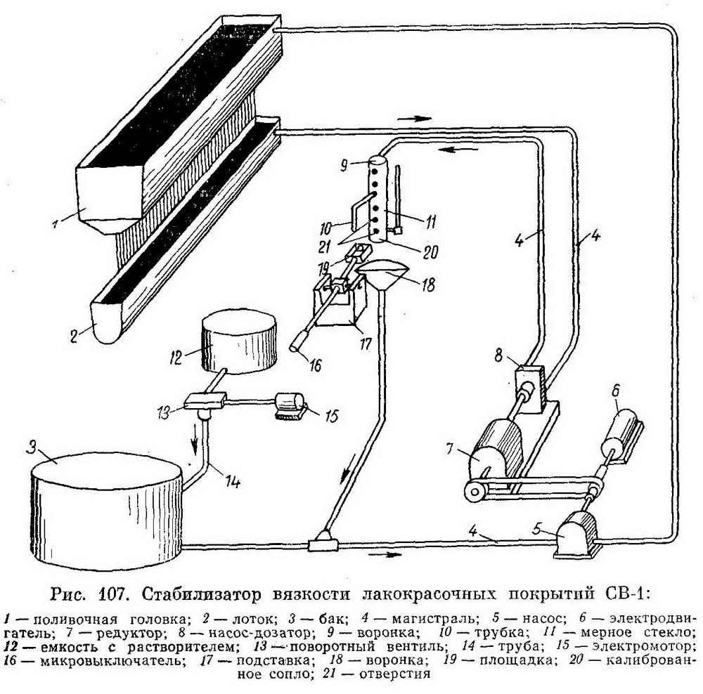 Стабилизатор вязкости CB-1 - Устройства для стабилизации вязкости лакокрасочных материалов - Разное фото