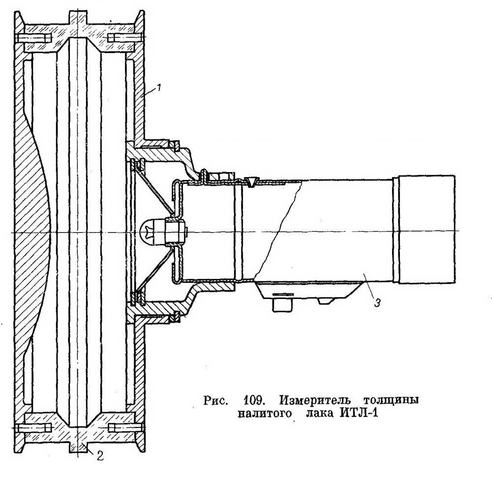 Измеритель толщины налитого лака ИТЛ-1, Методы и приборы для определения толщины налитого слоя лакокрасочного материала - Разное фото