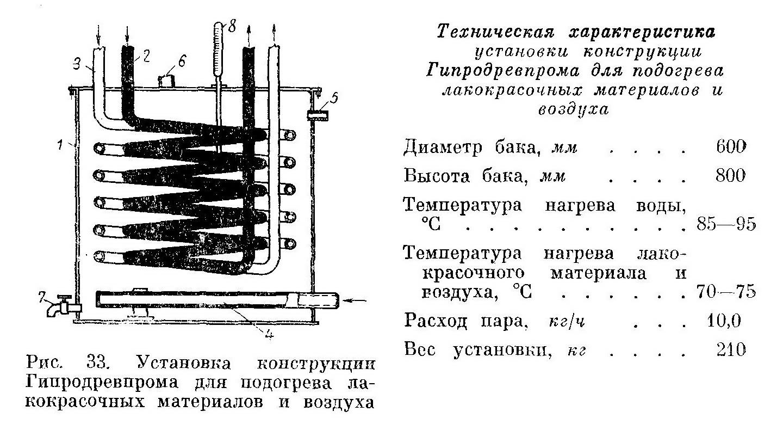 Принципиальная схема установки конструкции Гидродревпрома - Разное фото