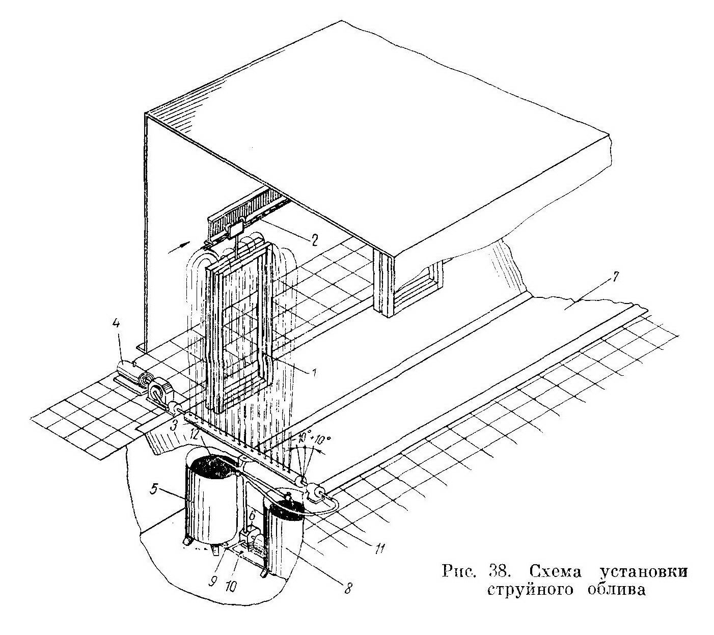 Принцип работы установок струйного облива  - Разное фото
