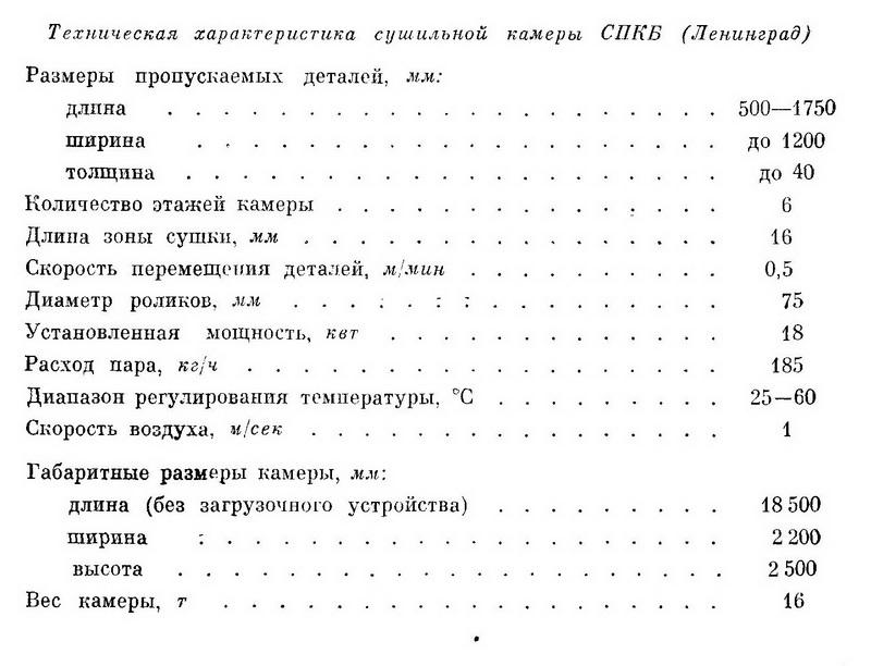 Техническая характеристика сушильной камеры СПКБ (Ленинград) - Разное фото