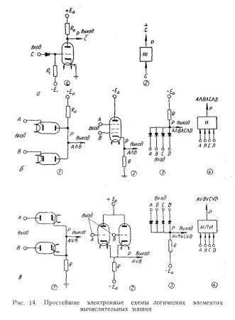 Простейшие электронные схемы