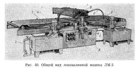 Наливные машины для отделки пластин щитовых деталей - Разное фото